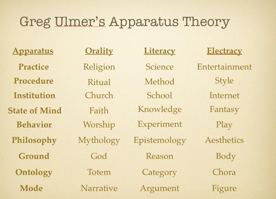 The Ulmer Textshop Goes Live! (2/2)